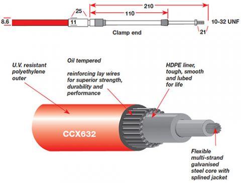 CCX632 XTREME™ Premium Marine Control Cables - Red