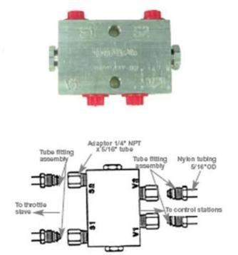 Hynautic Lock out valve Hydraulic Seastar