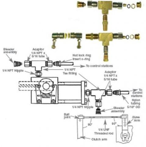 Hynautic Shift Slave Fitting Kit hydralic Seastar