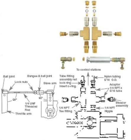 Hynautic Throttle Slave Fitting Kit hydraulic Seastar