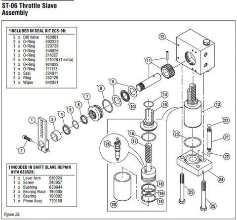 Seal kit hynautic throttle and gear control Seastar